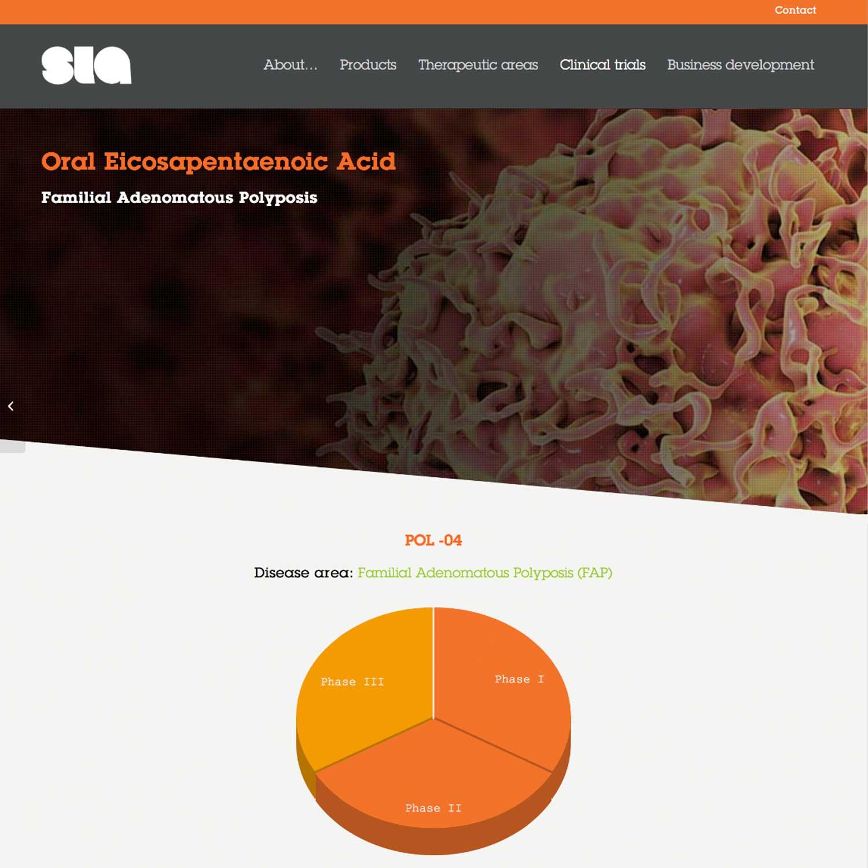 SLA website - Eicosapentaenoic acid